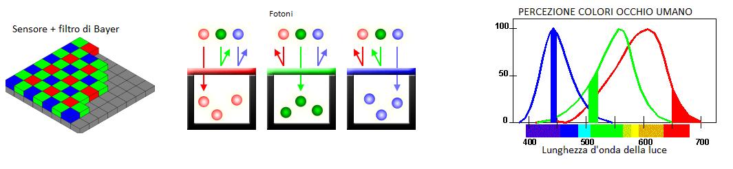 sensors_array-color