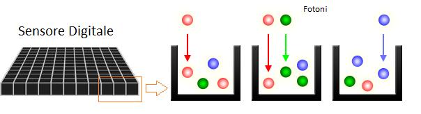 sensors_array-mono